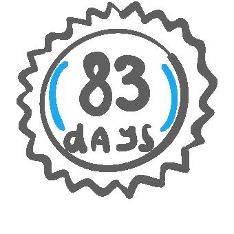 vulling omruil garantie 83 dagen