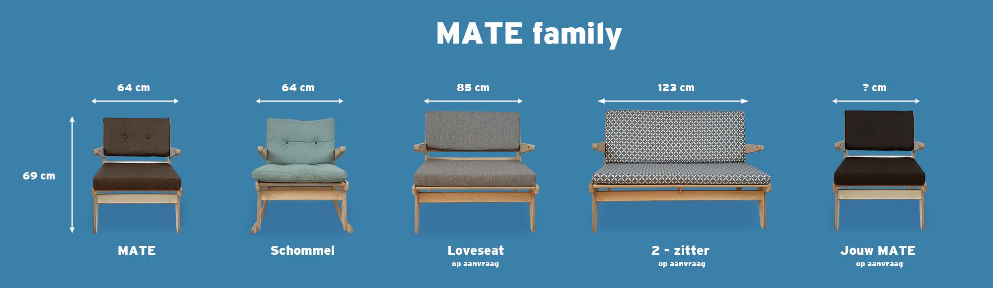 mate family2
